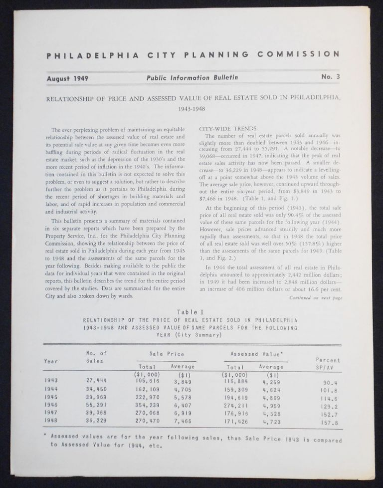 Public Information Bulletin Dec. 1949, no. 4: Recreation Sites Acquired by the City of Philadelphia May, 1947-December 1, 1949. Philadelphia City Planning Commission.