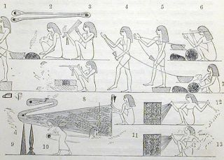 The Egyptians in the Time of the Pharaohs: Being a Companion to the Crystal Palace Egyptian Collections; To which is added an introduction to the study of the Egyptian hieroglyphs by Samuel Birch
