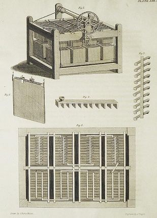 Contributions to Electricity and Magnetism: No. I Description of a Galvanic Battery for producing Electricity of different Intensities by Joseph Henry [Transactions of the American Philosophical Society, vol. 5 New Series, Article IX]