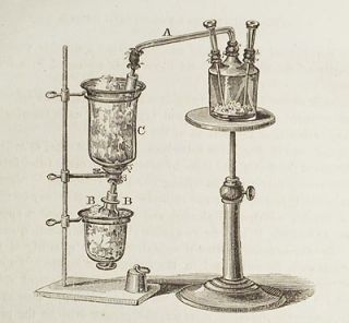 Process for Nitric Ether, or Sweet Spirits of Nitre, by means of an approved Apparatus by R. Hare [Transactions of the American Philosophical Society, vol. 5 New Series, Article XIX]