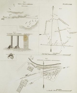 Notes and Diagrams, illustrative of the Directions of the Forces acting at and near the surface of the Earth, in different parts of the Brunswick Tornado of June 19th 1835 by A.D. Bache [Transactions of the American Philosophical Society, vol. 5 New Series, Article XXVI]