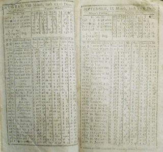 The New Pennsylvania Almanac, For the Year 1795 . . . Fitted to the Latitude of Forty Degrees, and a Meridian of near five Hours west from London by James Login