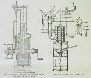 Scientific American Supplement -- No. 1024, Aug. 17, 1895 [the Daimler gas and petroleum motor]